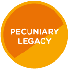 A specific sum of money (Pecuniary Legacy)