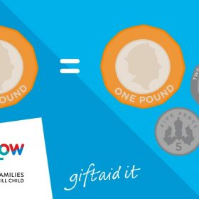 Gift Aid: what you need to know